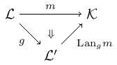diagram6